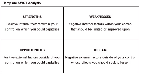 SWOT-analysis_Template_OD
